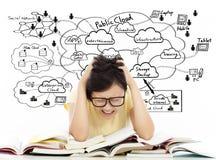 Grito y muchacha dolorosa del estudiante con la estructura computacional de la nube imágenes de archivo libres de regalías