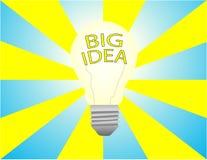 Große Abbildung der Ideen- Lizenzfreies Stockfoto