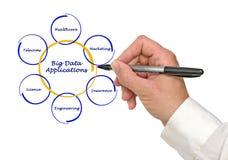 Große Daten-Anwendungen lizenzfreies stockbild