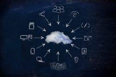 Große Daten: Illustration mit den Geräten, die Daten und wirkliches c übertragen lizenzfreie abbildung