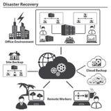 Große Datenikonen eingestellt, Wolkendatenverarbeitung Lizenzfreie Stockfotografie