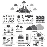 Große Datenikonen eingestellt, Wolkendatenverarbeitung Lizenzfreies Stockfoto