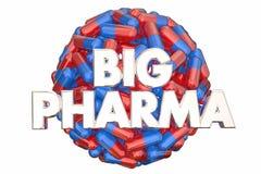 Große Pharma-Industrie-Lobbyismusenergie-Pillen-Medizin vektor abbildung