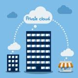 Großer Datenikonensatz, Datenverarbeitungskonzept der Wolke Stockfotografie