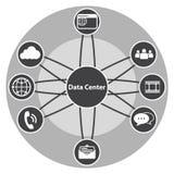 Großer Datenikonensatz, Rechenzentrum und zentralisiert Lizenzfreie Stockfotografie
