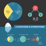Grobal rozwiązanie woda wszystkie woda ilustracji