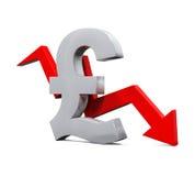 Großbritannien-Pfund-Symbol und roter Pfeil Stockbilder
