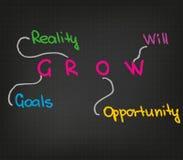 Groei vector illustratie