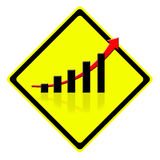 Groei Grafiek in verkeersteken Stock Afbeeldingen