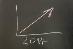 Groeiende financiële grafiek Stock Afbeelding