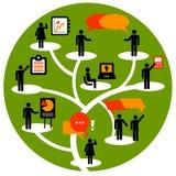 Groen bureau vector illustratie