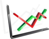 Groen en rood diagram Stock Foto's