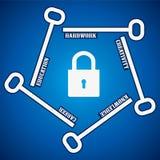 Groep sleutels voor open een carrièreslot worden vereist dat Stock Fotografie