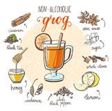 Grog recipe card vector illustration Royalty Free Stock Images