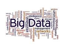 De grote wolk van het gegevenswoord stock afbeeldingen