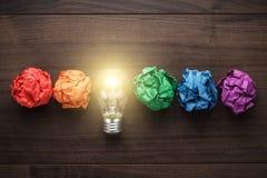 Groot ideeconcept