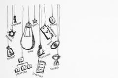 Groot Ideeconcept met de stijl van het Krabbelontwerp De zaken van de handkrabbel stock afbeeldingen