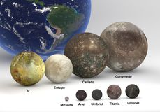 Groottevergelijking tussen de manen van Uranus en van Jupiter met Aarde met stock illustratie