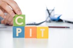 GROP- och CIT-ord med färgrika kvarter Arkivfoton