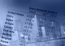 Gross domestic product. Financial raport stock photos