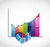 Gross margin color graph. illustration Stock Photos