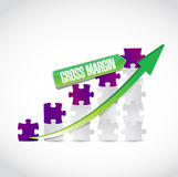 gross margin puzzle business graph. Royalty Free Stock Images