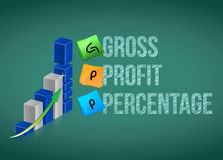 Gross profit percentage Royalty Free Stock Photo