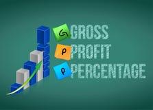 Gross profit percentage. Illustration design over white Royalty Free Stock Photo
