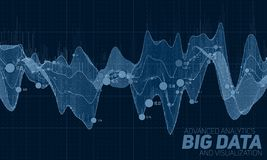 Grote gegevens kleurrijke visualisatie Futuristische infographic Informatie esthetisch ontwerp Visuele gegevensingewikkeldheid Royalty-vrije Stock Afbeelding