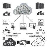 Grote geplaatste gegevenspictogrammen, Wolk gegevensverwerking Stock Afbeelding