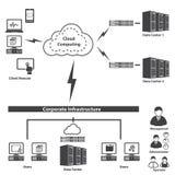 Grote geplaatste gegevenspictogrammen, Wolk gegevensverwerking Stock Foto's