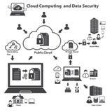 Grote geplaatste gegevenspictogrammen, Wolk gegevensverwerking Stock Fotografie