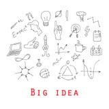 Grote geplaatste krabbel - Idee, zaken Royalty-vrije Stock Afbeeldingen