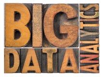 Grote het woordsamenvatting van gegevensanalytics in houten type Royalty-vrije Stock Foto