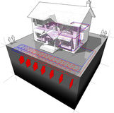 """Ground-source heat pump diagram,. Diagram of a classic colonial house with planar/areal ground-source heat pump (aka """"slinky loop"""") as source of energy for Royalty Free Stock Photos"""