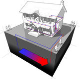 Ground-source heat pump diagram,. Diagram of a classic colonial house with ground-source heat pump as source of energy for heating Stock Photos