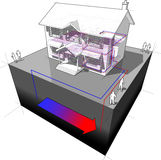 Ground-source heat pump diagram. Diagram of a classic colonial house with floor heating and ground-source heat pump as source of energy for heating Royalty Free Stock Image