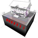 Ground-source heat pump diagram vector illustration