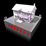 Ground source heat pump diagram. Diagram of a classic colonial house with planar or areal ground source heat pump  as source of energy for heating in floor Stock Photo