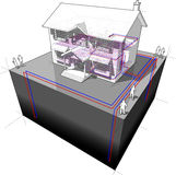 Ground-source heat pump diagram. Diagram of a classic colonial house with ground-source heat pump with 4 wells as source of energy for heating + radiators Stock Photo