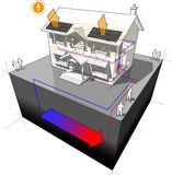 Ground source heat pump and photovoltaic panels house diagram. Diagram of a classic colonial house with ground source heat pump as source of energy for heating Stock Photos