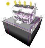 Ground source heat pump and solar panels diagram Stock Image