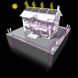 Ground source heat pump and solar panels diagram Royalty Free Stock Photos