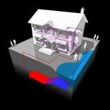 Groundwater heat pump diagram Stock Photography