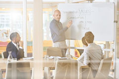 Group of business executives brainstorming company values in conference room Stock Photography