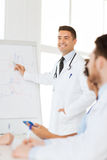 Group of doctors on presentation at hospital Royalty Free Stock Photography