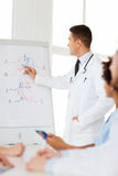 Group of doctors on presentation at hospital Royalty Free Stock Photo
