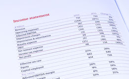 Group income statement Stock Images