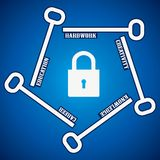 Group of keys required for  open a career lock Stock Photography