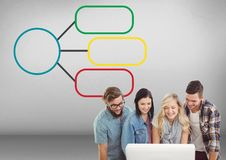 Group meeting with mind map and computer Stock Photos